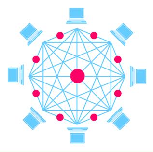Blockchain à Saint Herblain